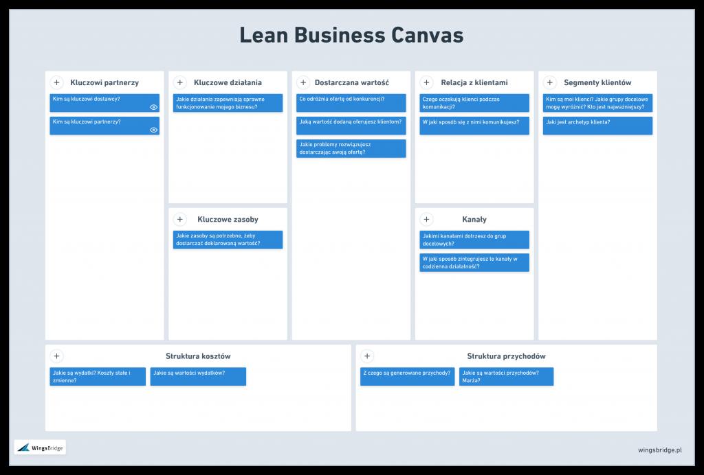 E-commerce Lean Business Canvas