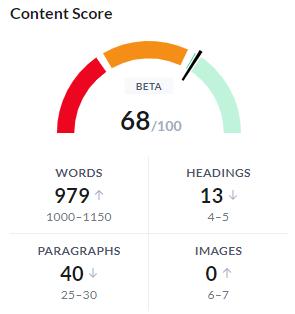 Wskaźnik jakości treści dla copywritera